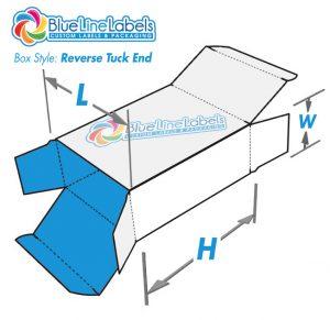 Reverse_Tuck_End_Box_Illustration