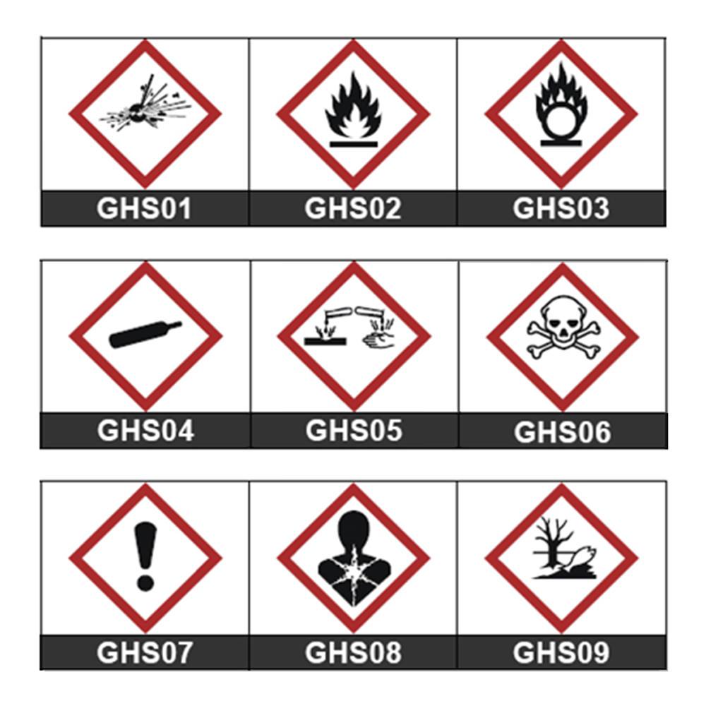 ghs-symbols-1000