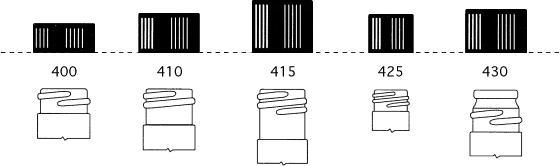 Common Cap Thread Counts