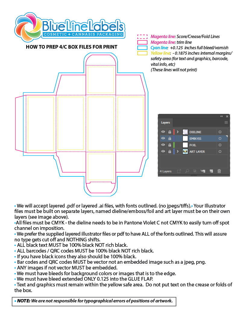 Box Printing Guidelines
